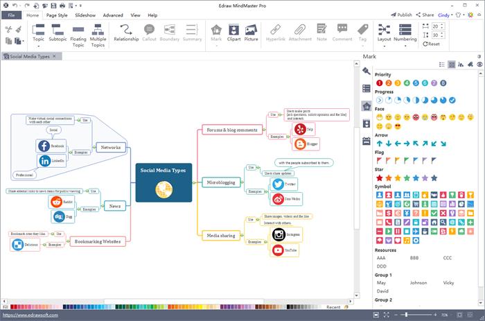 Programa para crear mapas mentales