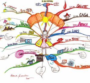 Qué es mapa mental