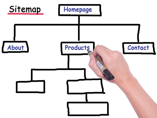 Qué es un sitemap y para qué sirve